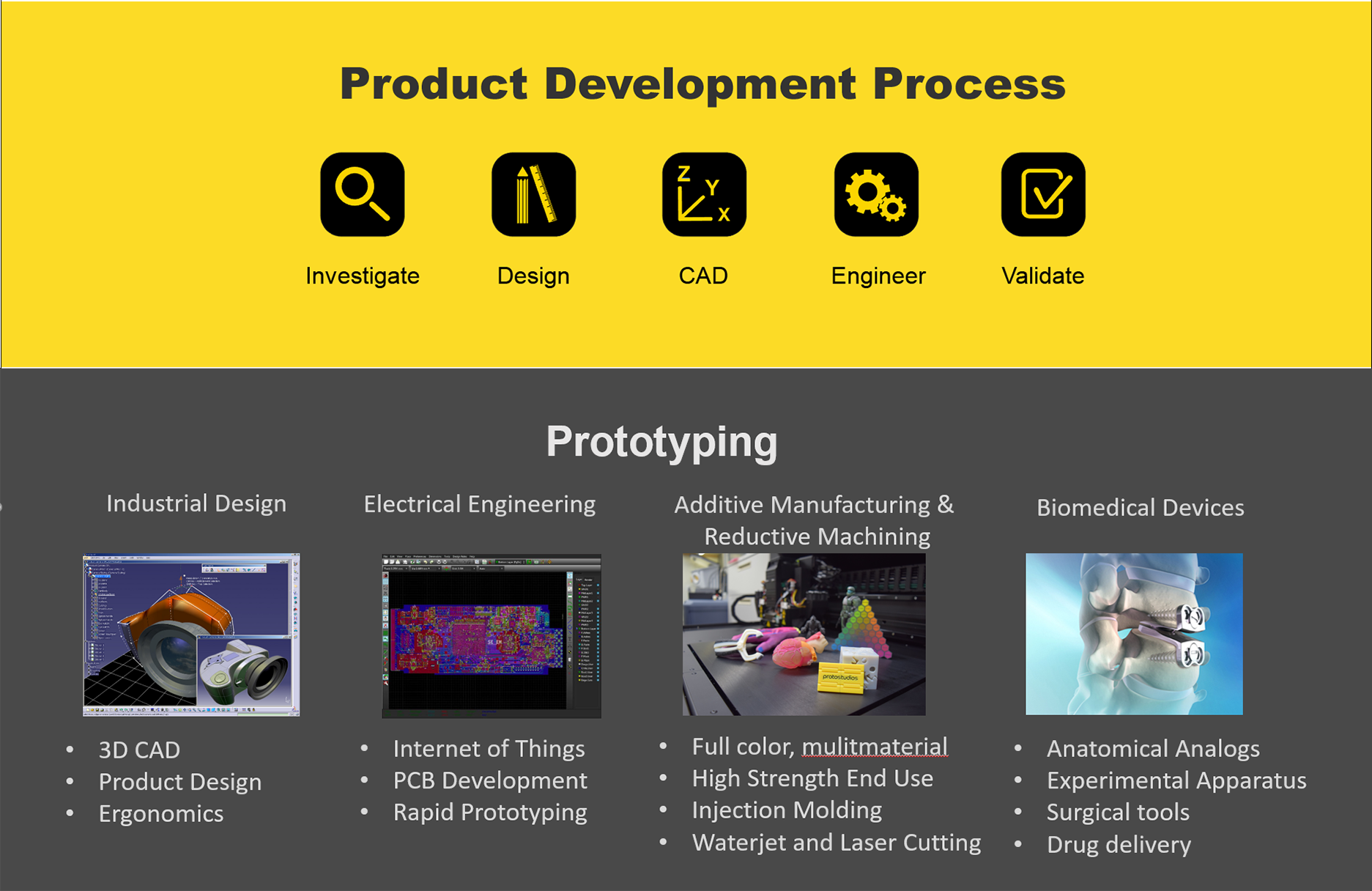 Product Development Process, Investigate, Design, CAD, Engineer and Validate. Prototyping for Industrial Design, Electrical Engineering, Additive Manufacturing and Reductive Machining and Biomedical Devices.